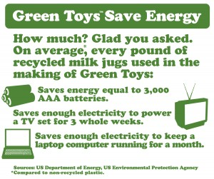 green_saves_energy