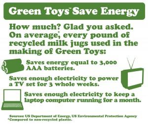 green_saves_energy